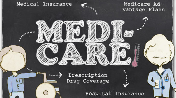 Original Medicare Or Medicare Advantage:  What Stanford Economists Say