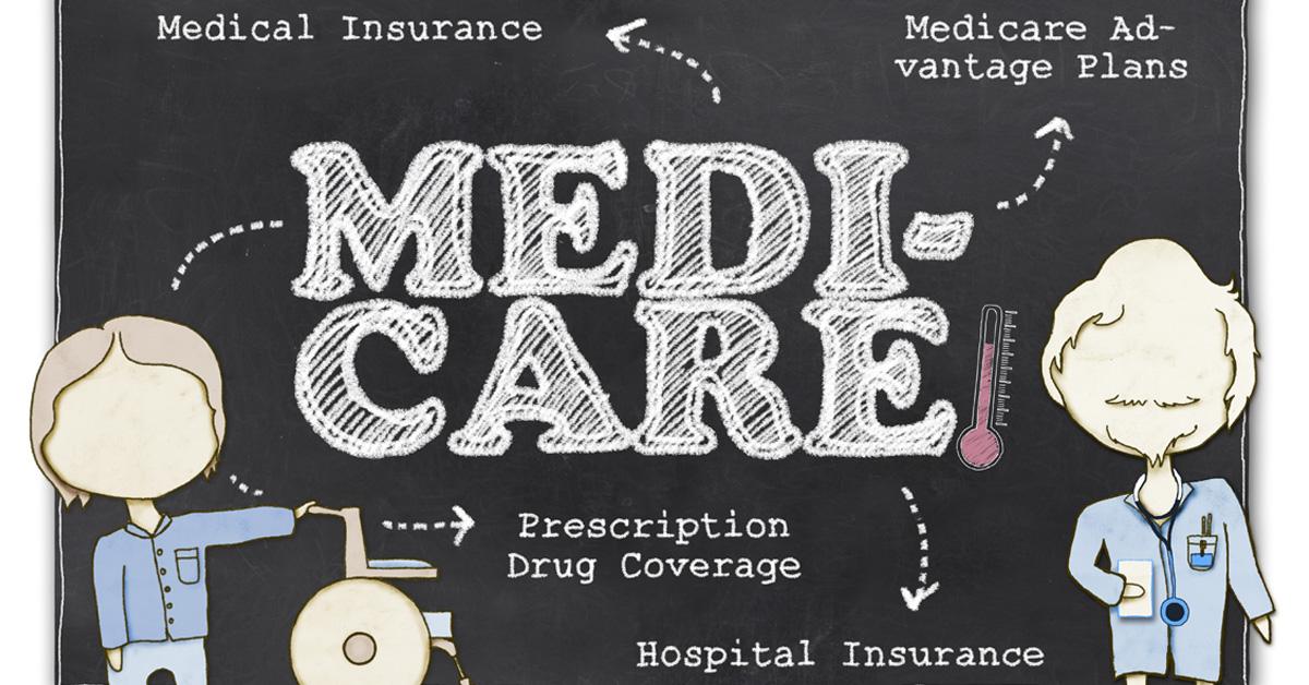 Image For Medicare And Medicare Advantage Plans